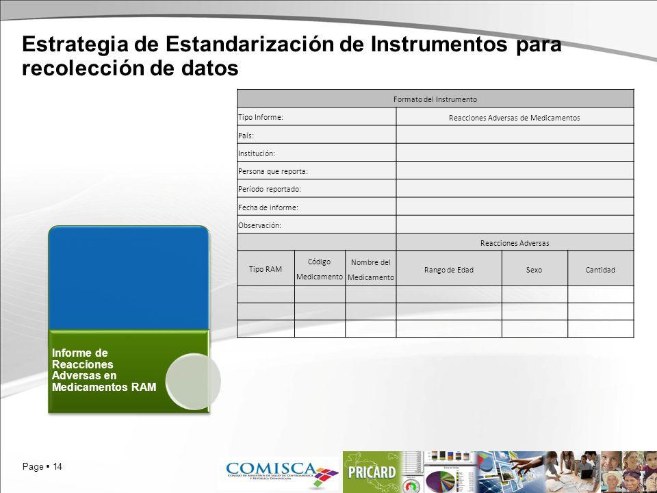 Page 14 Estrategia de Estandarización de Instrumentos para recolección de datos Informe de Reacciones Adversas en Medicamentos RAM Formato del Instrum