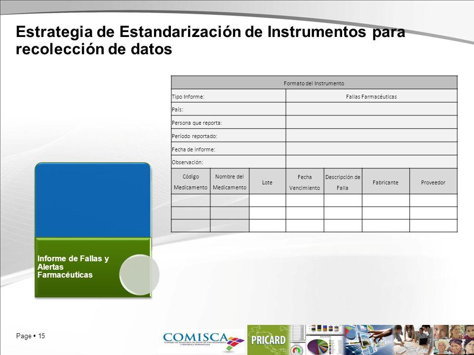 Page 15 Estrategia de Estandarización de Instrumentos para recolección de datos Informe de Fallas y Alertas Farmacéuticas Formato del Instrumento Tipo