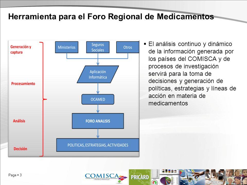 Page 3 Herramienta para el Foro Regional de Medicamentos El análisis continuo y dinámico de la información generada por los países del COMISCA y de pr