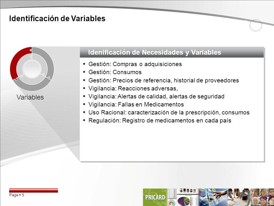 Page 5 Idenificación de Necesidades y Variables Gestión: Compras o adquisiciones Gestión: Consumos Gestión: Precios de referencia, historial de provee