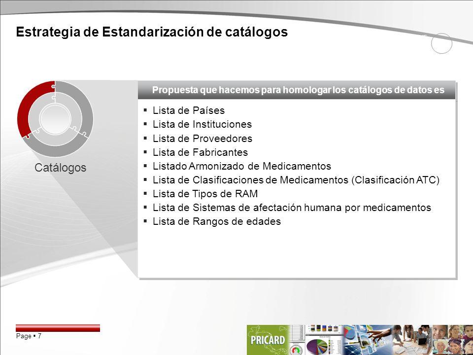 Page 7 Propuesta que hacemos para homologar los catálogos de datos es Lista de Países Lista de Instituciones Lista de Proveedores Lista de Fabricantes