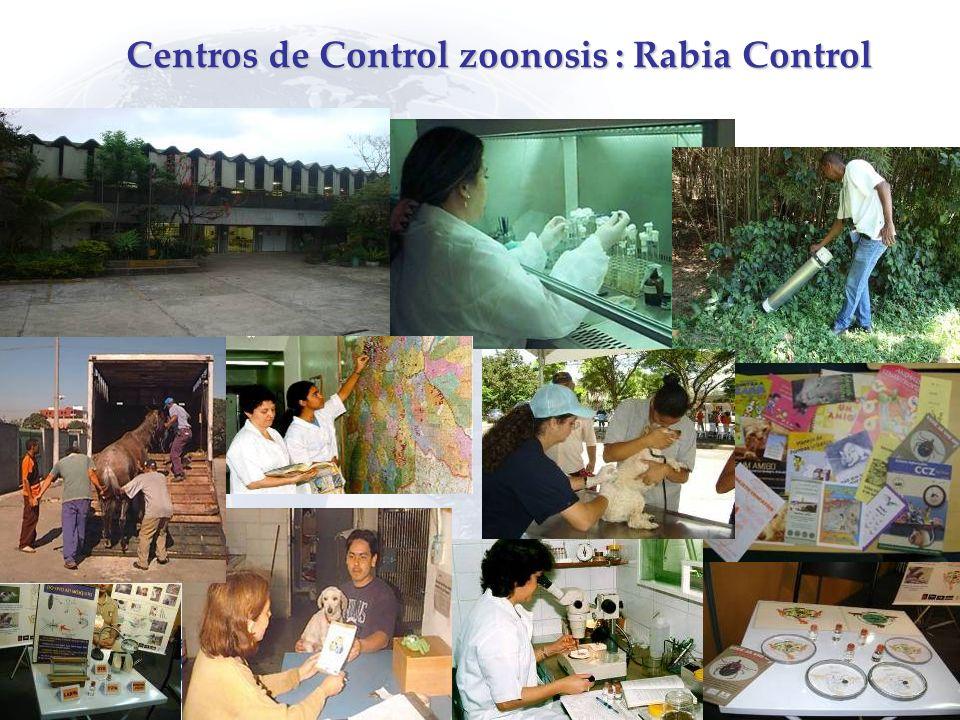 Centros de Control zoonosis: Rabia Control Centros de Control zoonosis : Rabia Control