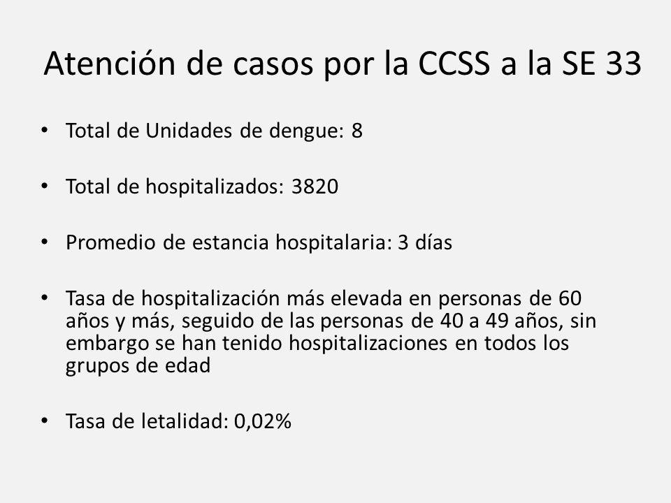 Atención de casos por la CCSS a la SE 33 Total de Unidades de dengue: 8 Total de hospitalizados: 3820 Promedio de estancia hospitalaria: 3 días Tasa d