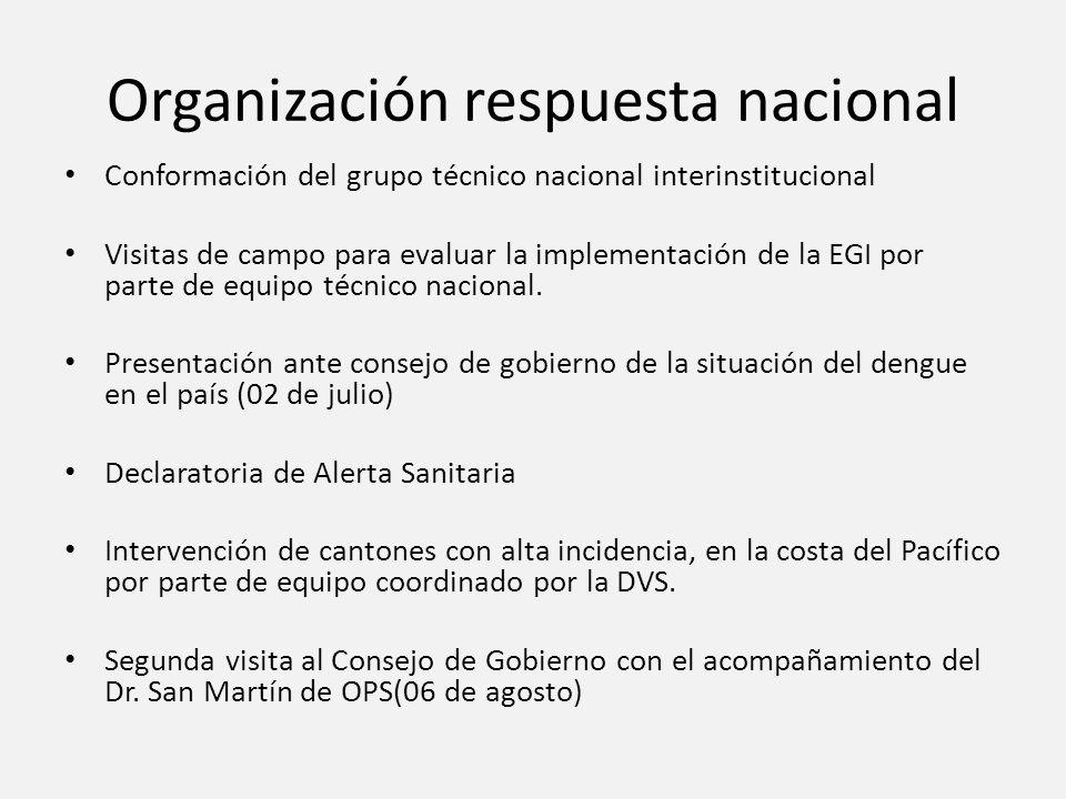 Organización respuesta nacional Conformación del grupo técnico nacional interinstitucional Visitas de campo para evaluar la implementación de la EGI p