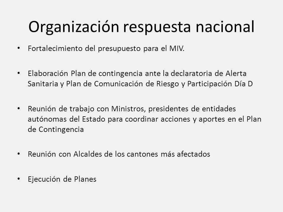 Organización respuesta nacional Fortalecimiento del presupuesto para el MIV. Elaboración Plan de contingencia ante la declaratoria de Alerta Sanitaria