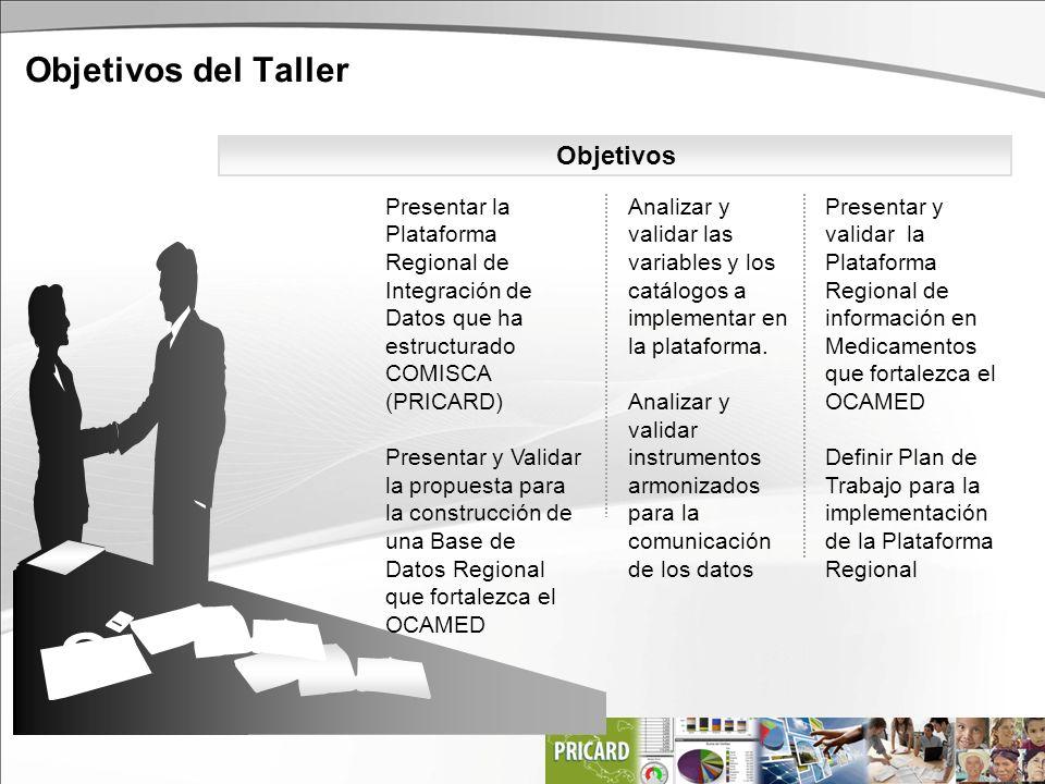 Analizar y validar las variables y los catálogos a implementar en la plataforma.