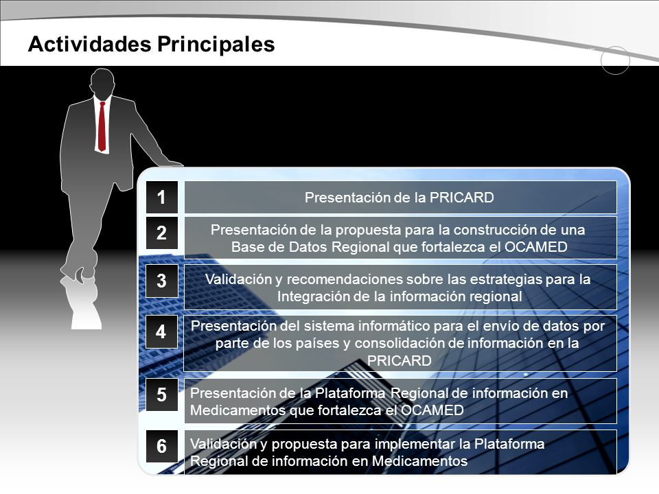 1 2 3 Presentación de la PRICARD Presentación de la propuesta para la construcción de una Base de Datos Regional que fortalezca el OCAMED Validación y recomendaciones sobre las estrategias para la Integración de la información regional SCENE 9 Actividades Principalesofessionell gestalten 4 Presentación del sistema informático para el envío de datos por parte de los países y consolidación de información en la PRICARD 5 Presentación de la Plataforma Regional de información en Medicamentos que fortalezca el OCAMED 6 Validación y propuesta para implementar la Plataforma Regional de información en Medicamentos