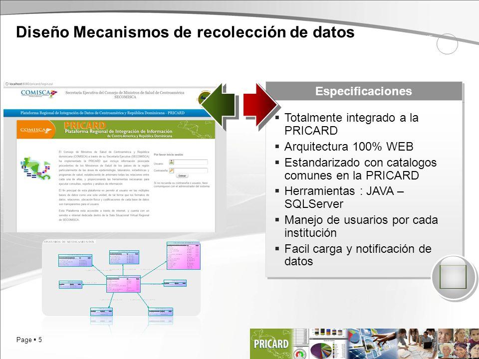 Page 5 Especificaciones Totalmente integrado a la PRICARD Arquitectura 100% WEB Estandarizado con catalogos comunes en la PRICARD Herramientas : JAVA