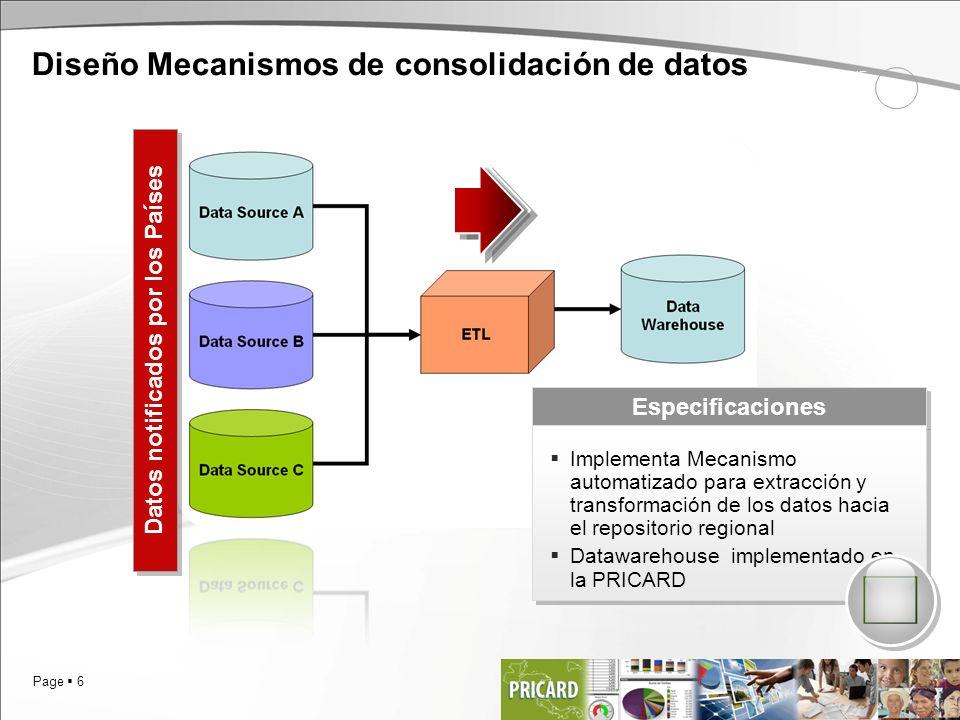 Page 6 Especificaciones Implementa Mecanismo automatizado para extracción y transformación de los datos hacia el repositorio regional Datawarehouse im