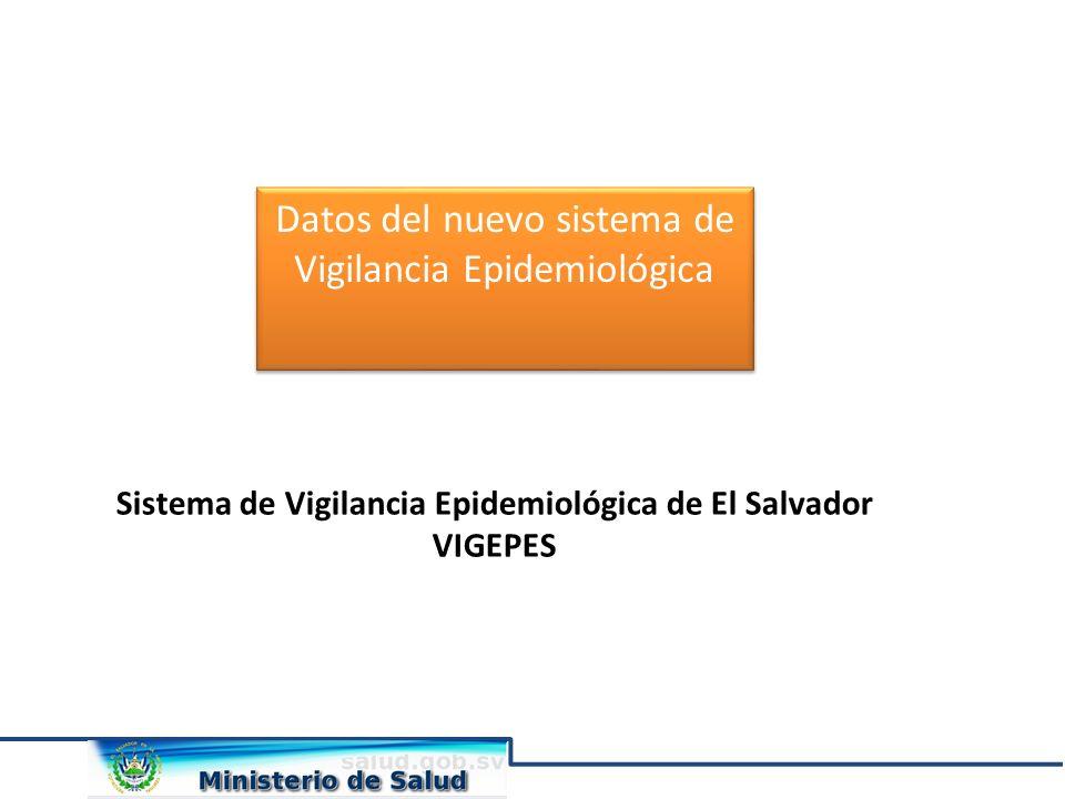 Sistema de Vigilancia Epidemiológica de El Salvador VIGEPES Datos del nuevo sistema de Vigilancia Epidemiológica