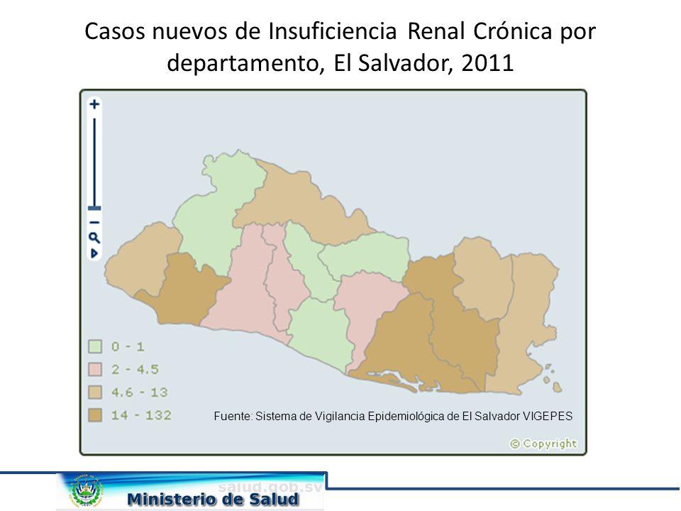 Casos nuevos de Insuficiencia Renal Crónica por departamento, El Salvador, 2011 Fuente: Sistema de Vigilancia Epidemiológica de El Salvador VIGEPES