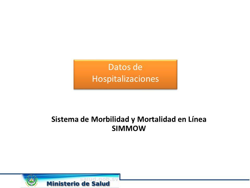 Sistema de Morbilidad y Mortalidad en Línea SIMMOW Datos de Hospitalizaciones