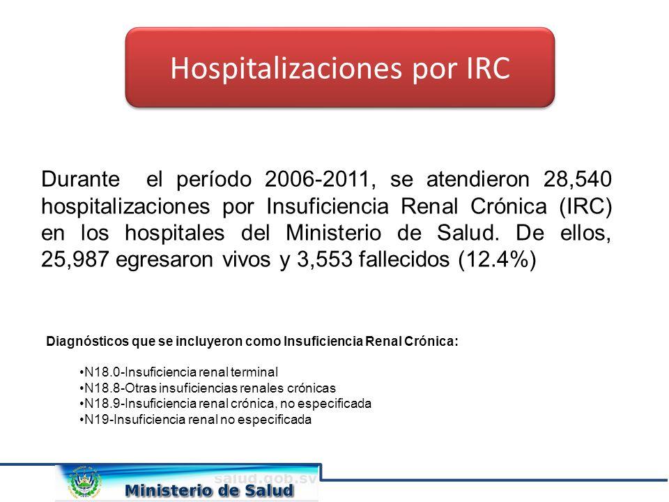 Durante el período 2006-2011, se atendieron 28,540 hospitalizaciones por Insuficiencia Renal Crónica (IRC) en los hospitales del Ministerio de Salud.