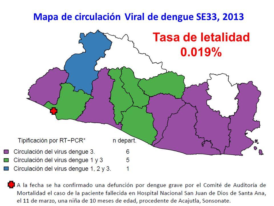 Mapa de circulación Viral de dengue SE33, 2013 Tasa de letalidad 0.019%