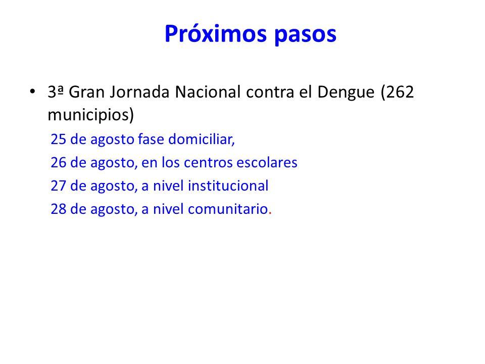 Próximos pasos 3ª Gran Jornada Nacional contra el Dengue (262 municipios) 25 de agosto fase domiciliar, 26 de agosto, en los centros escolares 27 de a