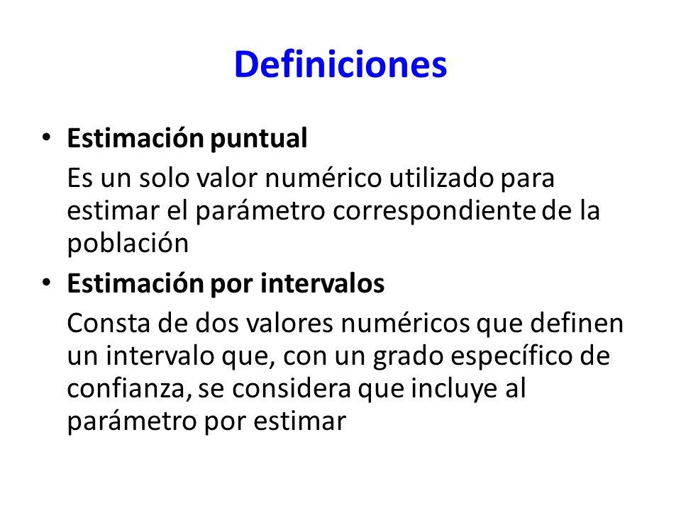 Definiciones Estimación puntual Es un solo valor numérico utilizado para estimar el parámetro correspondiente de la población Estimación por intervalo