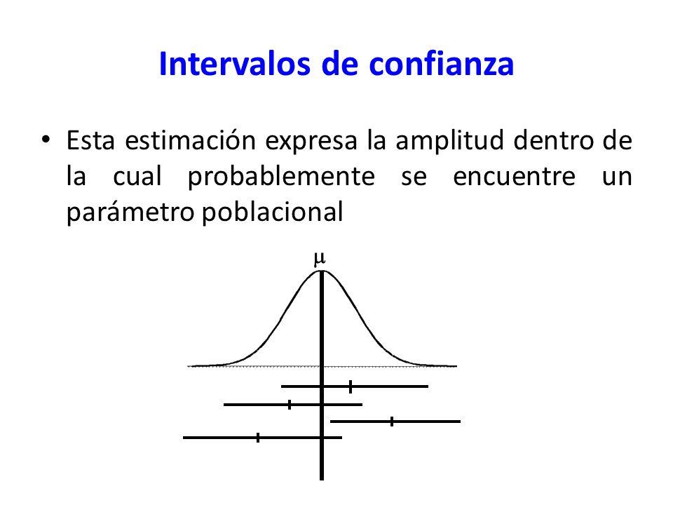 Esta estimación expresa la amplitud dentro de la cual probablemente se encuentre un parámetro poblacional Intervalos de confianza