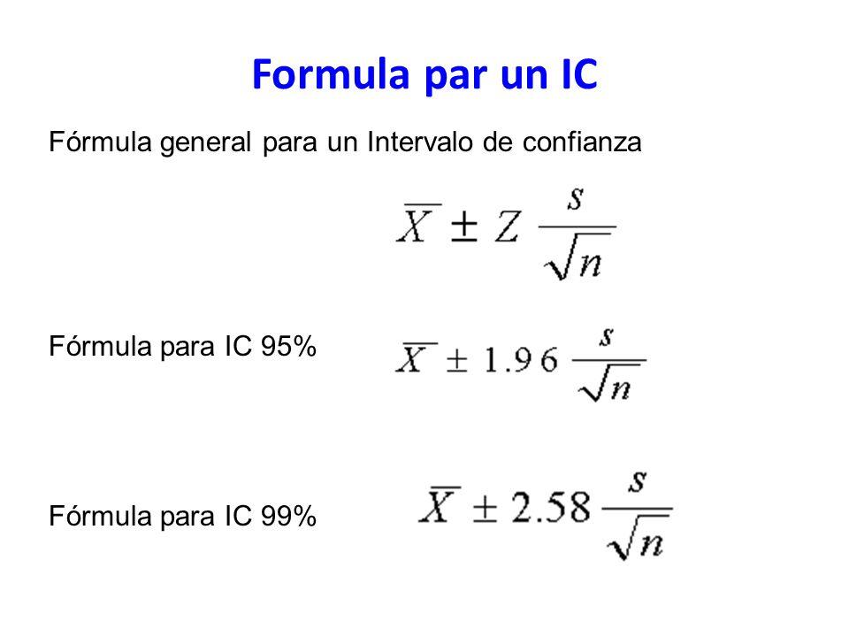 Formula par un IC Fórmula general para un Intervalo de confianza Fórmula para IC 95% Fórmula para IC 99%
