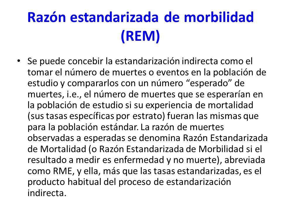 Razón estandarizada de morbilidad (REM) Se puede concebir la estandarización indirecta como el tomar el número de muertes o eventos en la población de