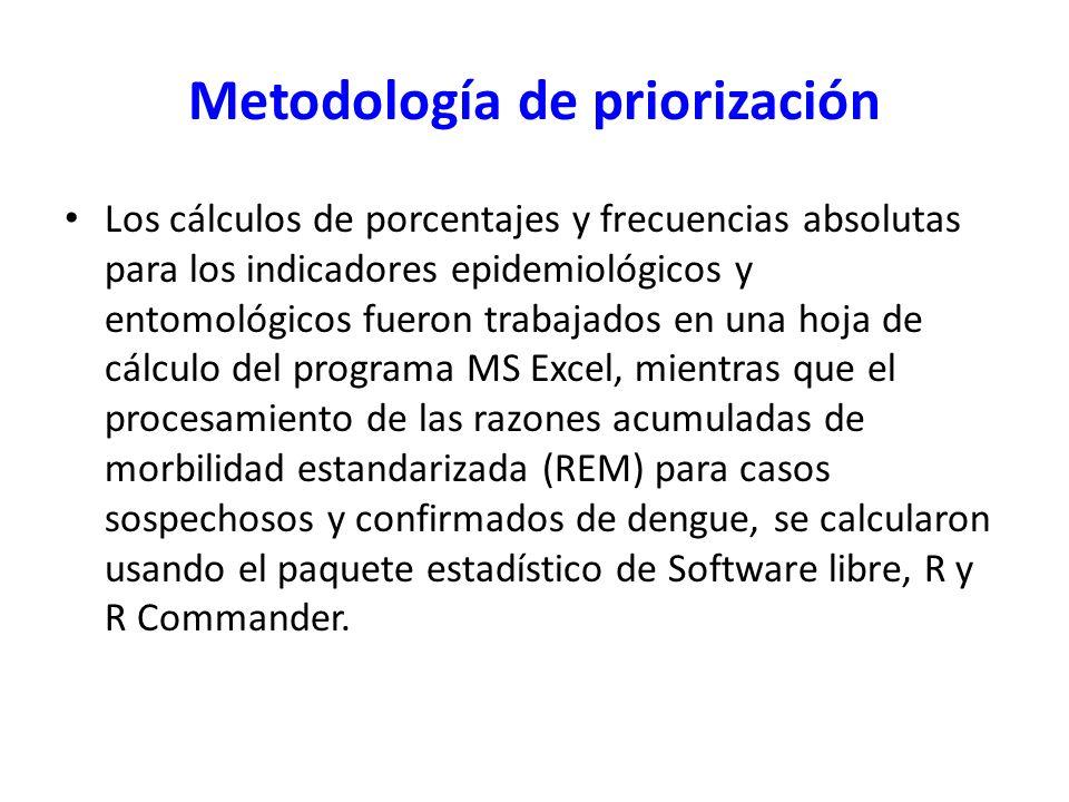 Metodología de priorización Los cálculos de porcentajes y frecuencias absolutas para los indicadores epidemiológicos y entomológicos fueron trabajados