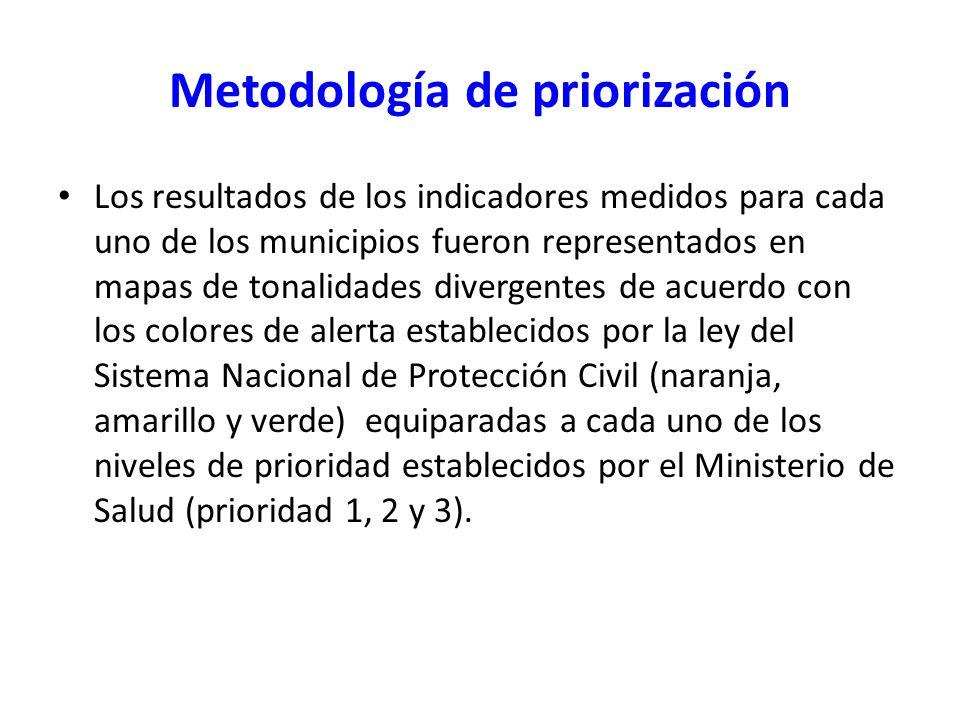 Metodología de priorización Los resultados de los indicadores medidos para cada uno de los municipios fueron representados en mapas de tonalidades div