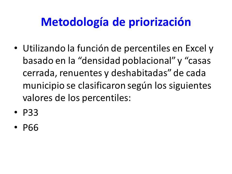 Metodología de priorización Utilizando la función de percentiles en Excel y basado en la densidad poblacional y casas cerrada, renuentes y deshabitada