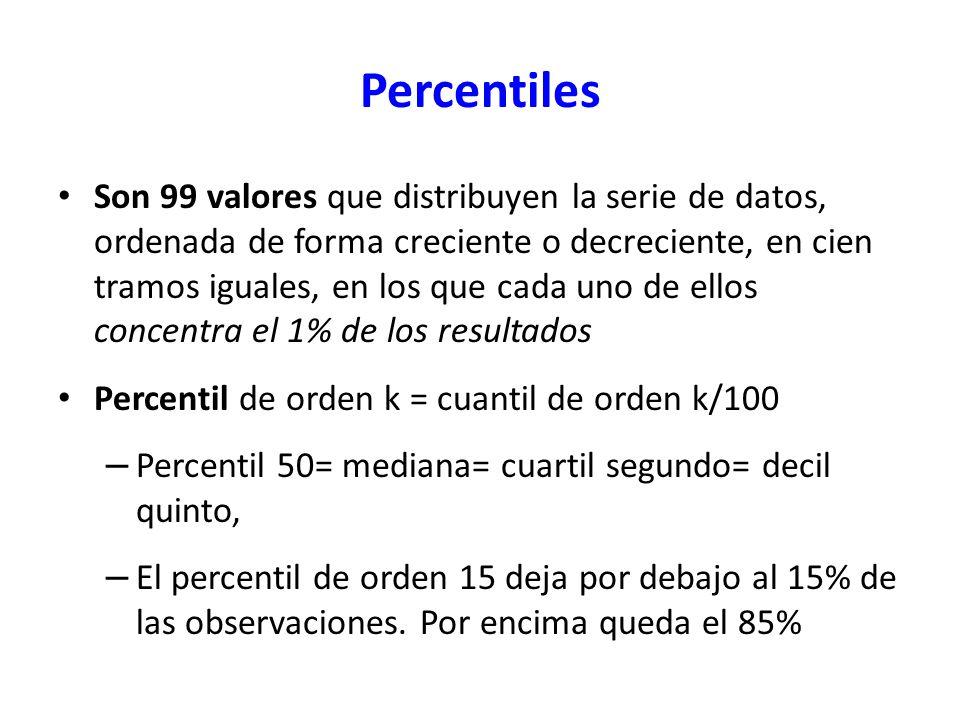 Percentiles Son 99 valores que distribuyen la serie de datos, ordenada de forma creciente o decreciente, en cien tramos iguales, en los que cada uno d