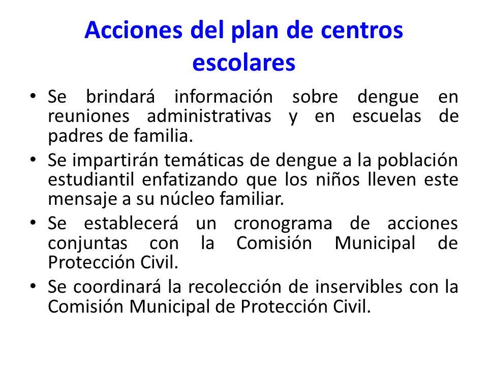 Acciones del plan de centros escolares Se brindará información sobre dengue en reuniones administrativas y en escuelas de padres de familia. Se impart