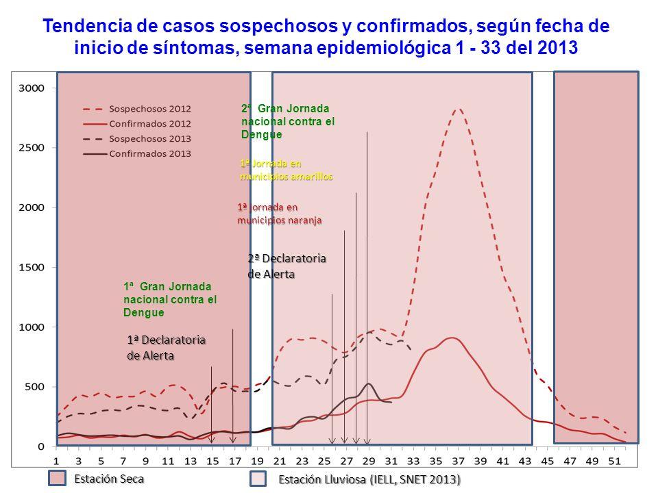 Tendencia de casos sospechosos y confirmados, según fecha de inicio de síntomas, semana epidemiológica 1 - 33 del 2013 1ª Gran Jornada nacional contra