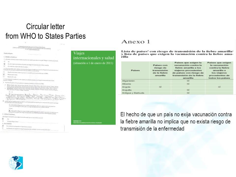 Circular letter from WHO to States Parties El hecho de que un país no exija vacunación contra la fiebre amarilla no implica que no exista riesgo de tr