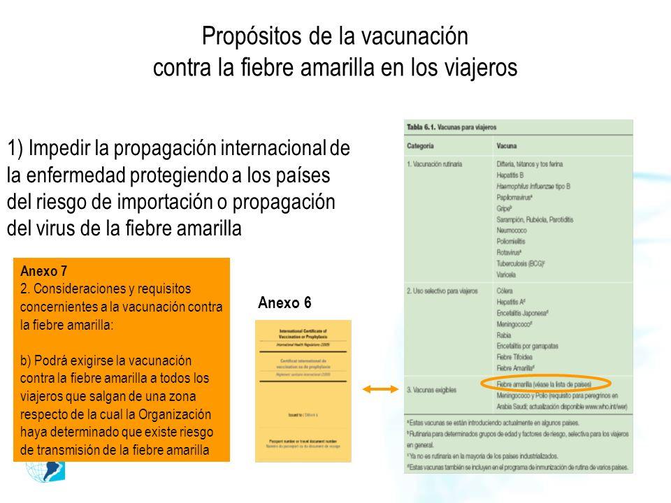 Propósitos de la vacunación contra la fiebre amarilla en los viajeros 1) Impedir la propagación internacional de la enfermedad protegiendo a los paíse