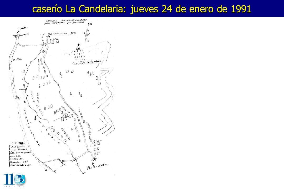 caserío La Candelaria: jueves 24 de enero de 1991