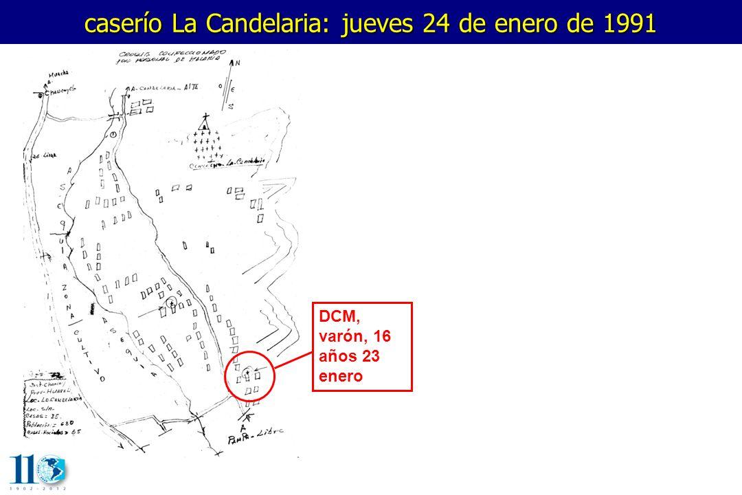 DCM, varón, 16 años 23 enero caserío La Candelaria: jueves 24 de enero de 1991