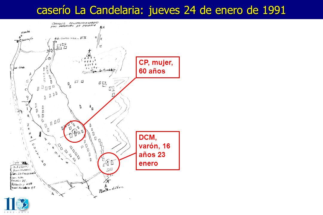 CP, mujer, 60 años DCM, varón, 16 años 23 enero caserío La Candelaria: jueves 24 de enero de 1991