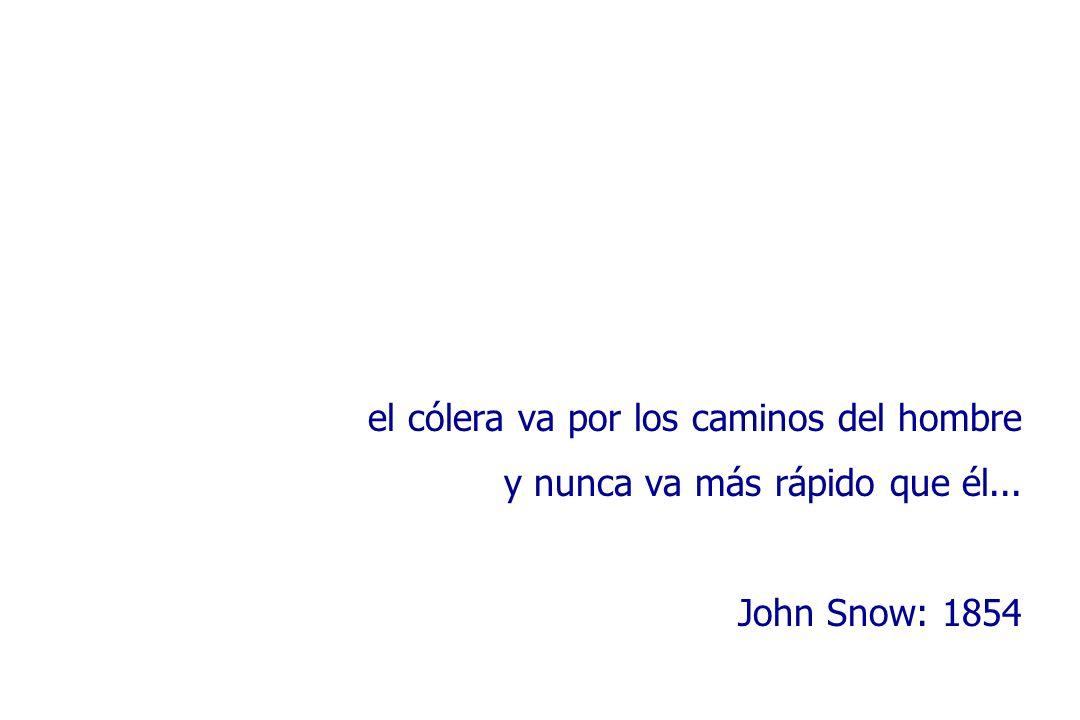 el cólera va por los caminos del hombre y nunca va más rápido que él... John Snow: 1854