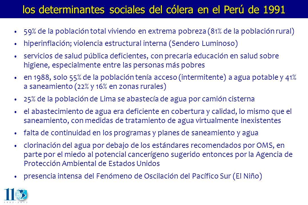 presencia víbrica en superficies acuáticas peruanas Tamplin ML, Carrillo C.