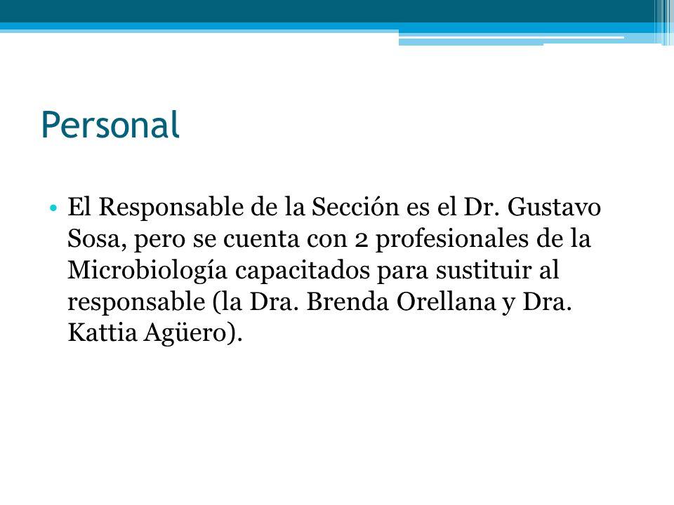 Personal El Responsable de la Sección es el Dr.