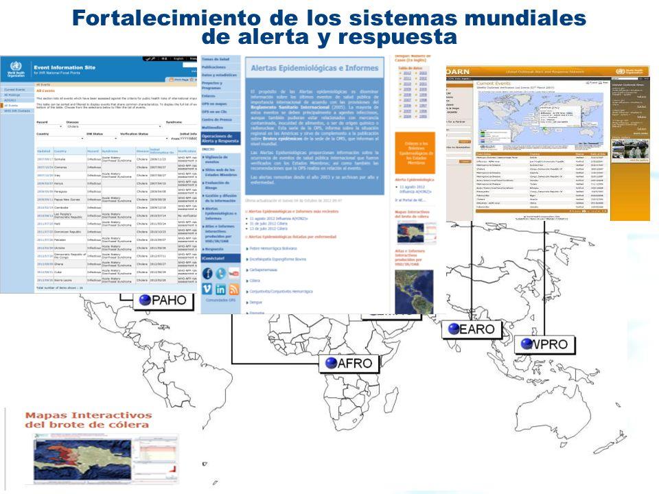 Fortalecimiento de los sistemas mundiales de alerta y respuesta