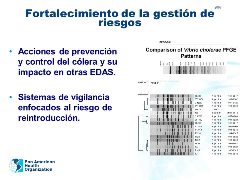 Fortalecimiento de la gestión de riesgos Acciones de prevención y control del cólera y su impacto en otras EDAS.