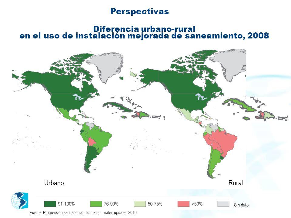 Diferencia urbano-rural en el uso de instalación mejorada de saneamiento, 2008 Sin dato Fuente: Progress on sanitation and drinking –water, updated 2010 Perspectivas UrbanoRural