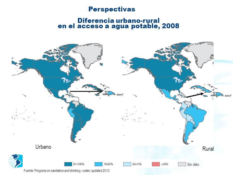 Sin dato Diferencia urbano-rural en el acceso a agua potable, 2008 Fuente: Progress on sanitation and drinking –water, updated 2010 Perspectivas Urbano Rural