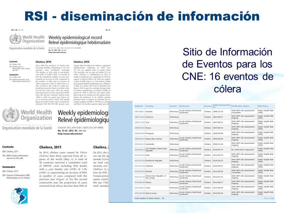 RSI - diseminación de información Sitio de Información de Eventos para los CNE: 16 eventos de cólera