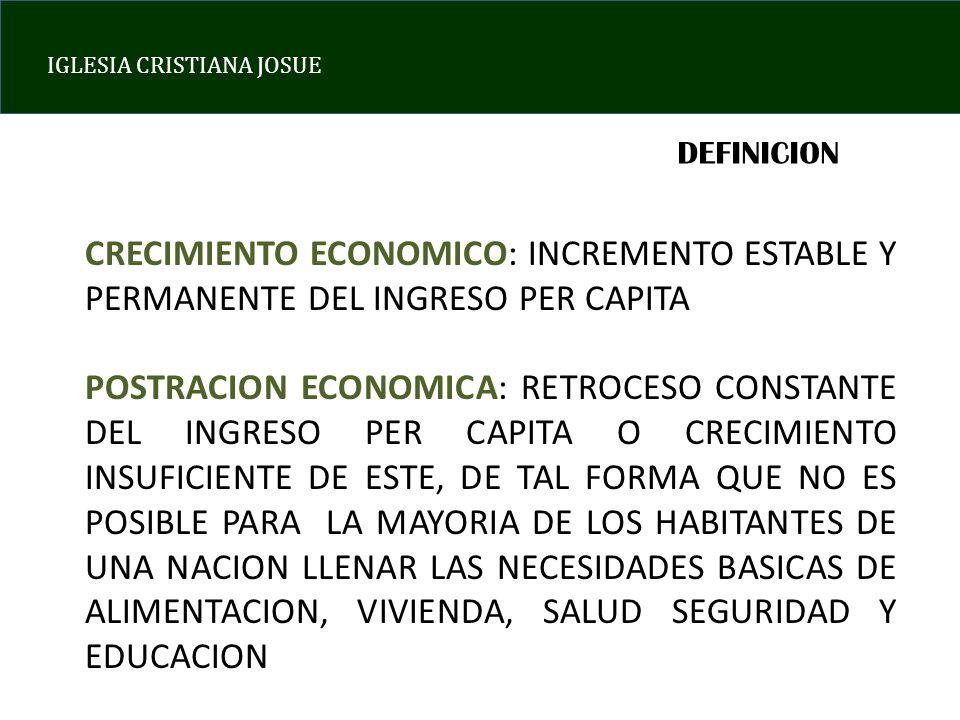 IGLESIA CRISTIANA JOSUE DEFINICION CRECIMIENTO ECONOMICO: INCREMENTO ESTABLE Y PERMANENTE DEL INGRESO PER CAPITA POSTRACION ECONOMICA: RETROCESO CONSTANTE DEL INGRESO PER CAPITA O CRECIMIENTO INSUFICIENTE DE ESTE, DE TAL FORMA QUE NO ES POSIBLE PARA LA MAYORIA DE LOS HABITANTES DE UNA NACION LLENAR LAS NECESIDADES BASICAS DE ALIMENTACION, VIVIENDA, SALUD SEGURIDAD Y EDUCACION