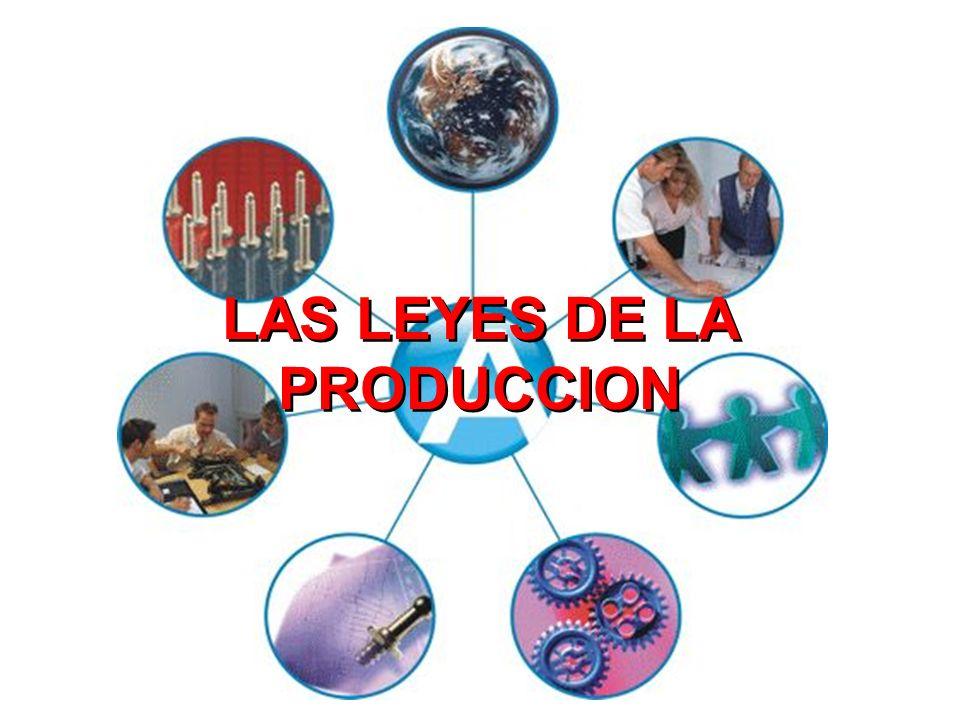 Leyes de la producción: 1- La ley de la diligencia.