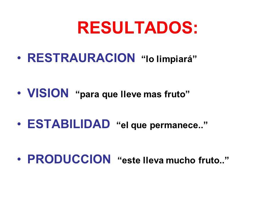 RESULTADOS: RESTRAURACION lo limpiará VISION para que lleve mas fruto ESTABILIDAD el que permanece.. PRODUCCION este lleva mucho fruto..