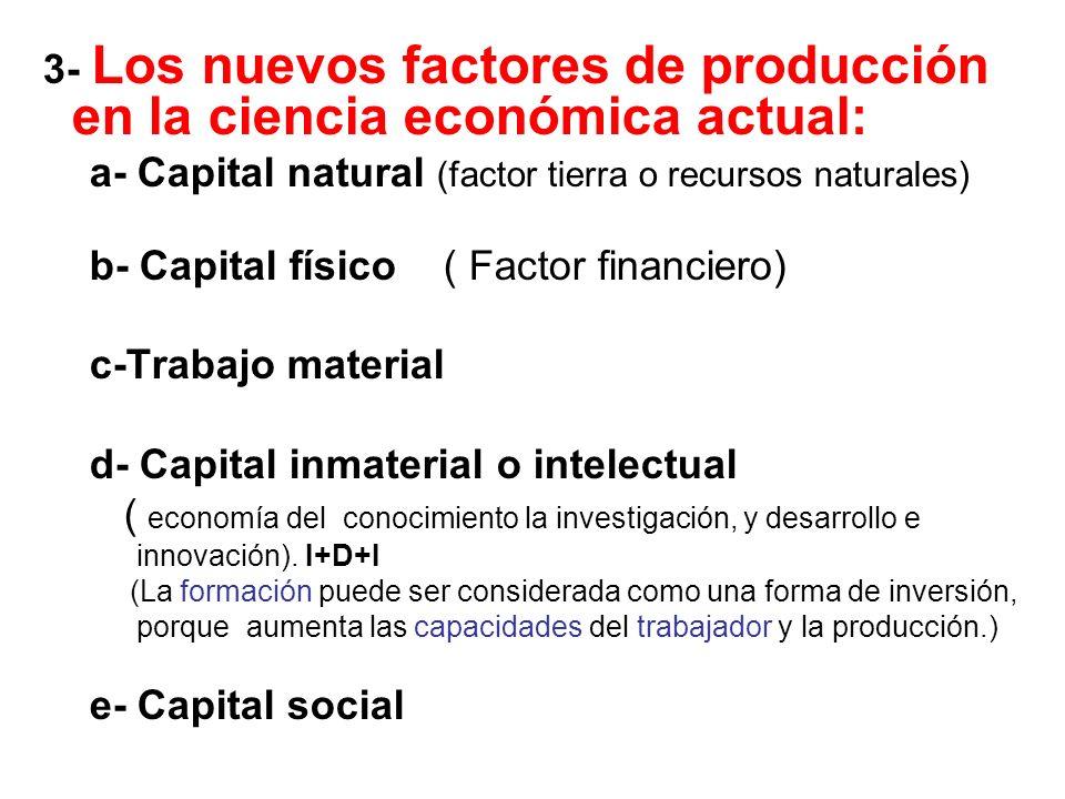 3- Los nuevos factores de producción en la ciencia económica actual: a- Capital natural (factor tierra o recursos naturales) b- Capital físico ( Facto
