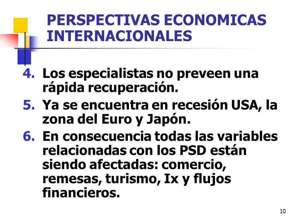 10 PERSPECTIVAS ECONOMICAS INTERNACIONALES 4.Los especialistas no preveen una rápida recuperación. 5.Ya se encuentra en recesión USA, la zona del Euro