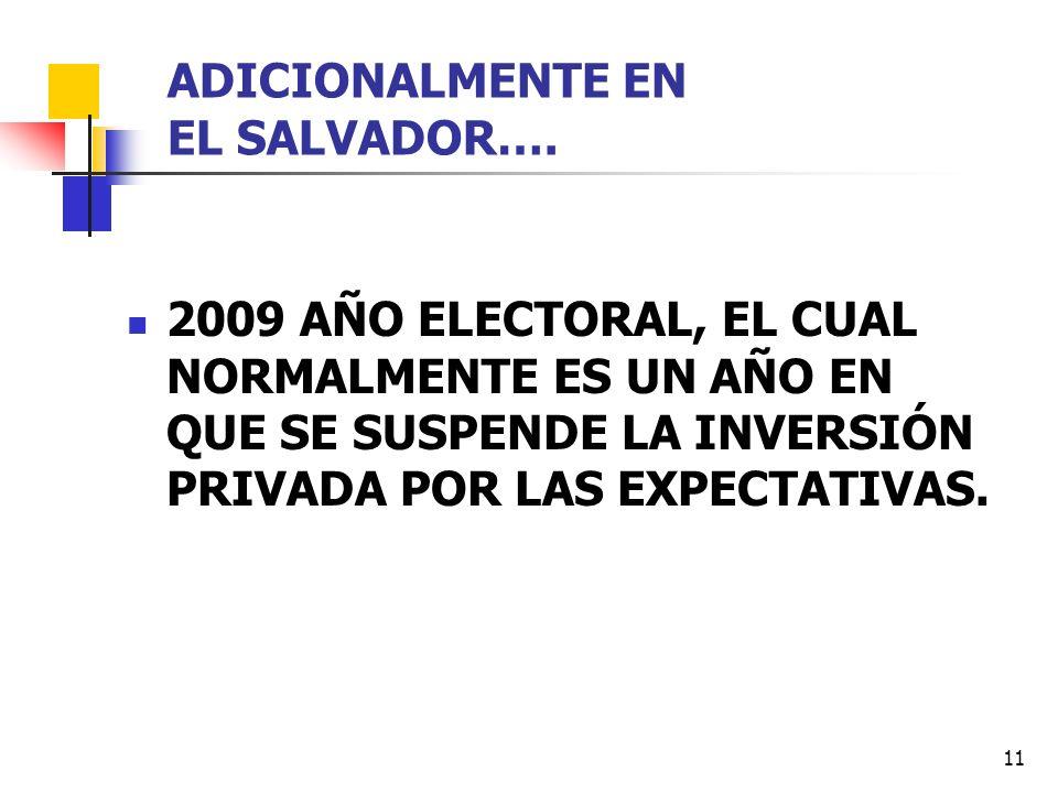11 ADICIONALMENTE EN EL SALVADOR…. 2009 AÑO ELECTORAL, EL CUAL NORMALMENTE ES UN AÑO EN QUE SE SUSPENDE LA INVERSIÓN PRIVADA POR LAS EXPECTATIVAS.