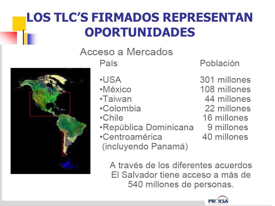 17 LOS TLCS FIRMADOS REPRESENTAN OPORTUNIDADES