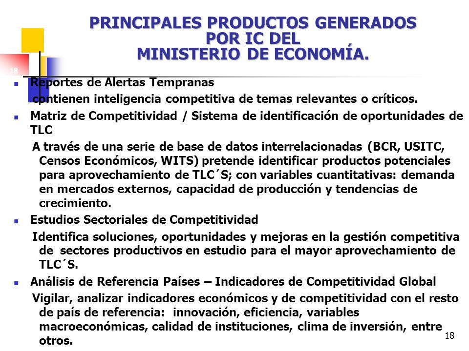 18 PRINCIPALES PRODUCTOS GENERADOS POR IC DEL MINISTERIO DE ECONOMÍA. Reportes de Alertas Tempranas contienen inteligencia competitiva de temas releva